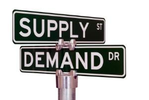 demand supply it unified clouds